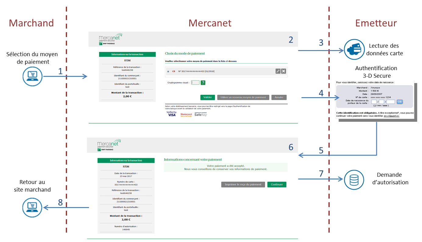 Oneclick payment schema.png